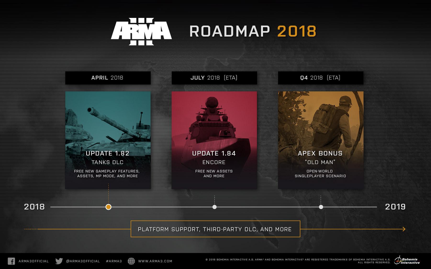 arma3_roadmap2018.jpg
