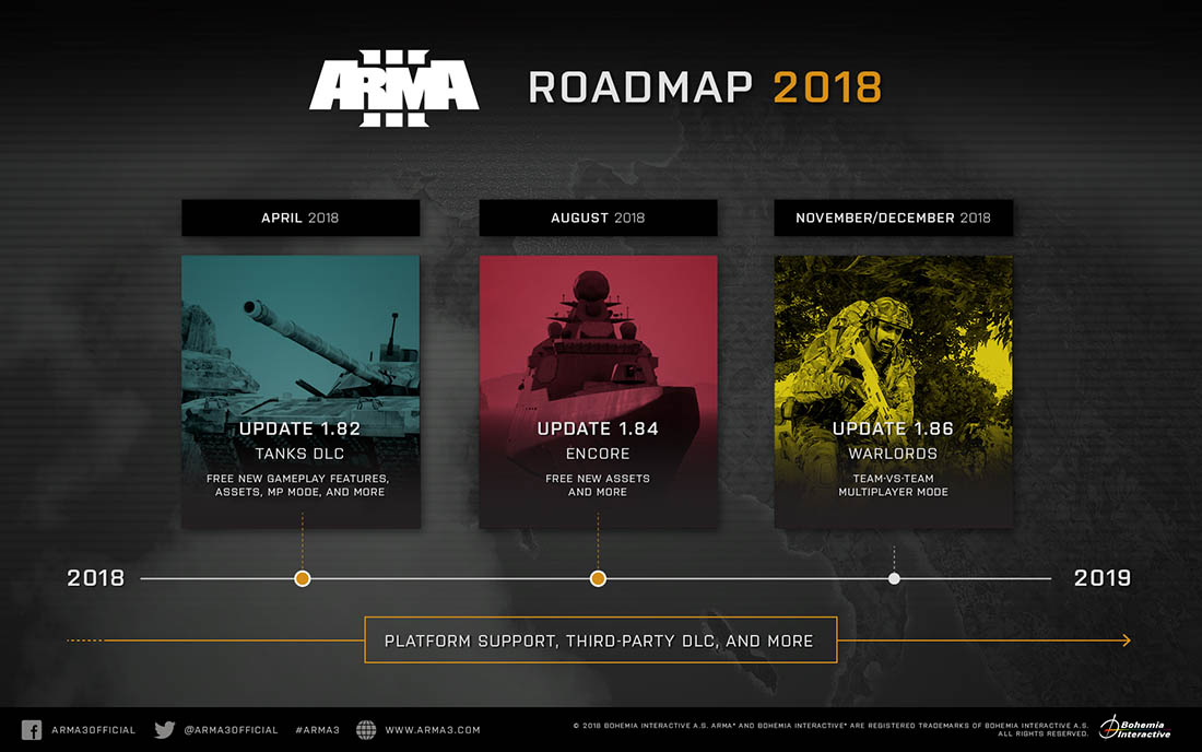 [Bild: arma3_roadmap2018_updated.jpg]